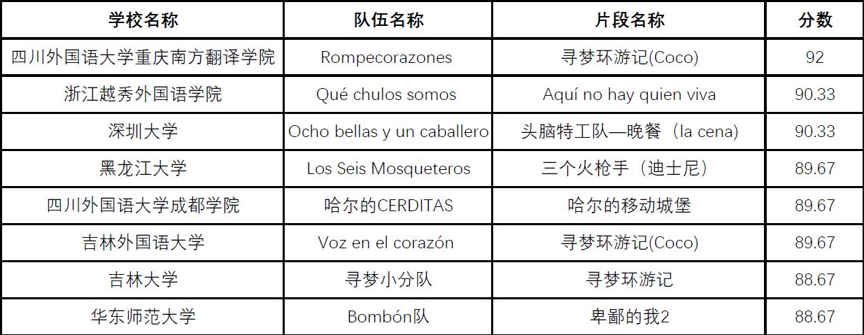 西班牙语的配音软件_西班牙语的配音软件